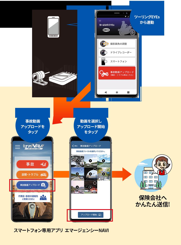 スマートフォン専用アプリ  エマージェンシーNAVI